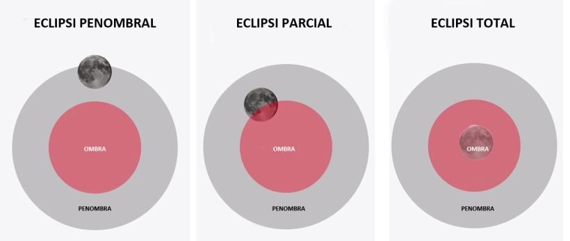 eclipsilluna2